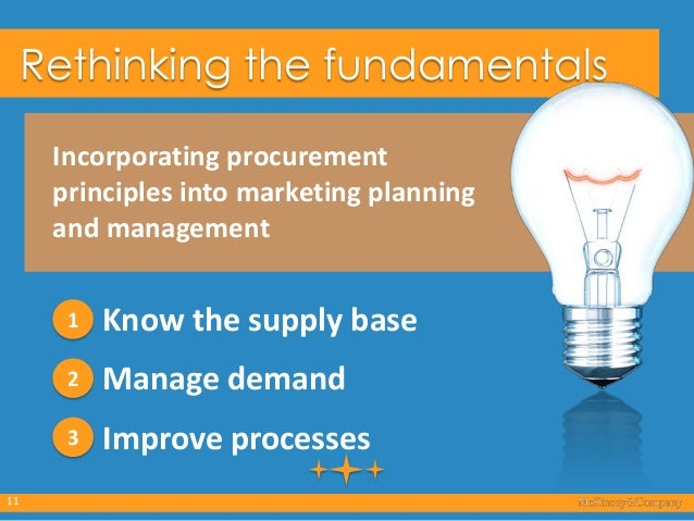 Rethinking the fundamentals Incorporating procurement principles into marketing planning and management 1 2  Manage demand...