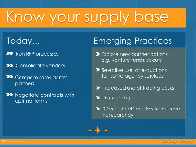 Know your supply base Today… Run RFP processes  Consolidate vendors Compare rates across partners Negotiate contracts with...