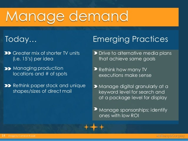 """Manage demand Today…  Emerging Practices  Greater mix of shorter TV units (i.e. 15""""s) per idea  Drive to alternative media..."""