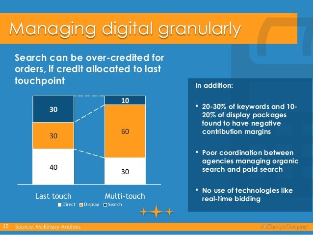 Managing digital granularly Search can be over-credited for orders, if credit allocated to last touchpoint 10  In addition...