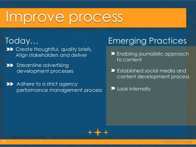 Improve process Today… Create thoughtful, quality briefs. Align stakeholders and deliver  Streamline advertising developme...