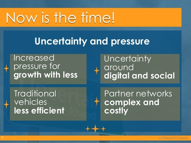 Now is the time! Uncertainty and pressure Increased pressure for growth with less Traditional vehicles less efficient 5  U...