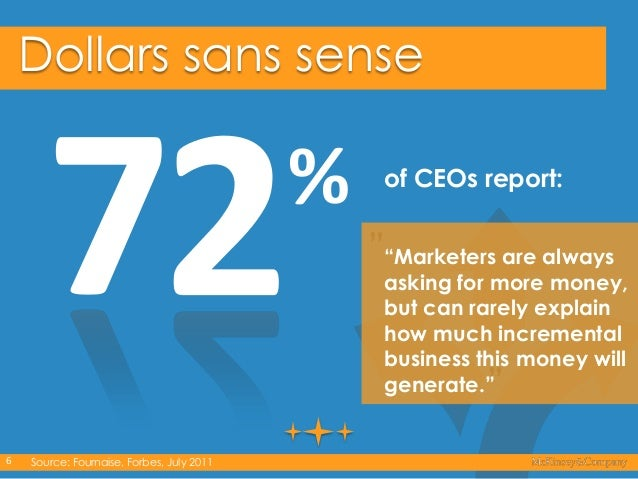 """Dollars sans sense  %  of CEOs report:  """"""""Marketers are always  asking for more money, but can rarely explain how much inc..."""