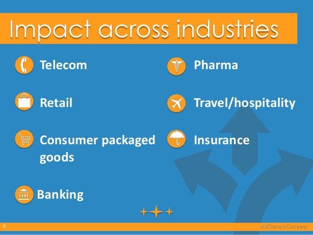 Impact across industries Telecom  Pharma  Retail  Travel/hospitality  Consumer packaged goods  Insurance  Banking 9 9