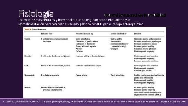 Anatomía y fisiología del estómago