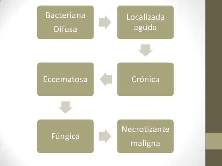 esteroides locales y sistemicos