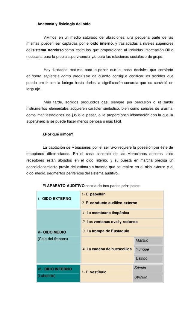 anatoma-y-fisiologa-del-odo-2-638.jpg?cb=1465999108