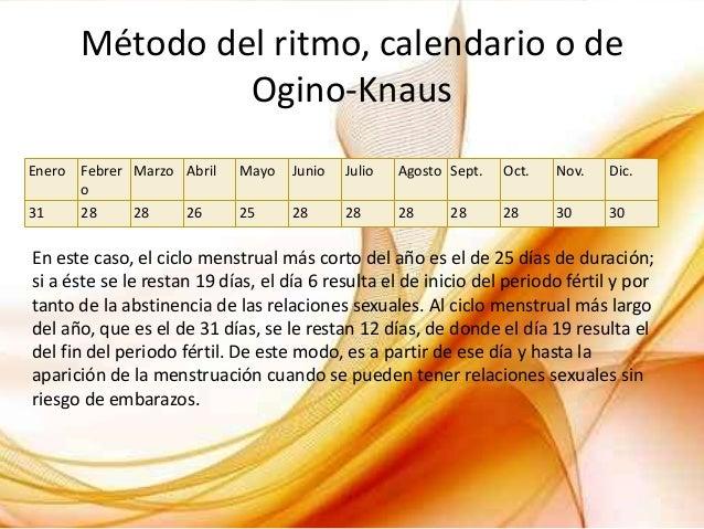 Metodo Del Calendario.Anatomia Metodos Fisiologicos Del Ritmo Calendario Temperatura Bi
