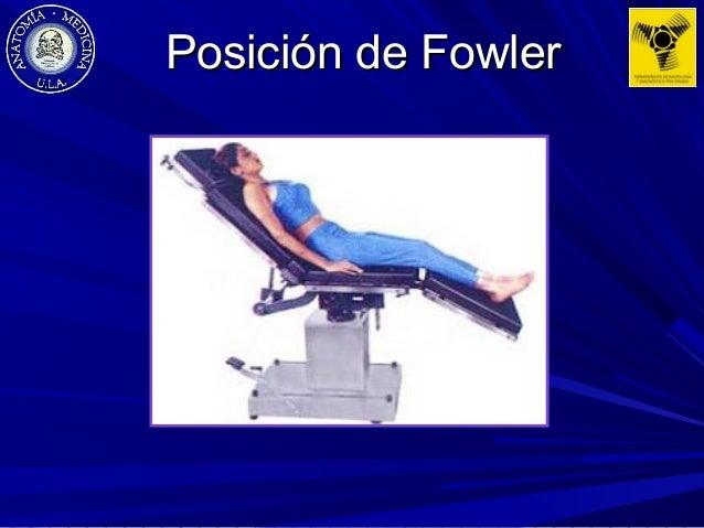 Posiciones radiologicas y correlacion anatomica bontrager