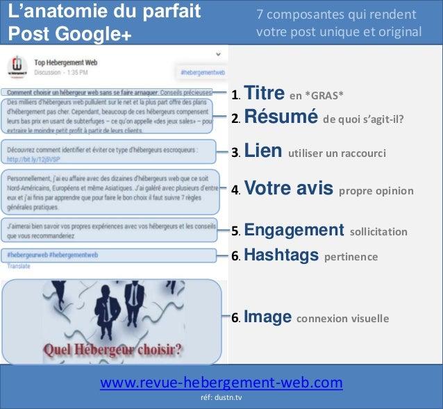 L'anatomie du parfait Post Google+  7 composantes qui rendent votre post unique et original  1. Titre en *GRAS* 2. Résumé ...