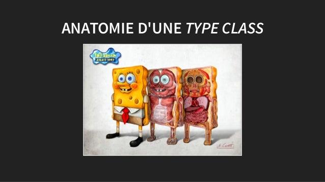 ANATOMIE D'UNEANATOMIE D'UNE TYPE CLASSTYPE CLASS