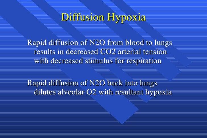 Anatomy  U0026 Physiologyvfor Nitrous Oxide