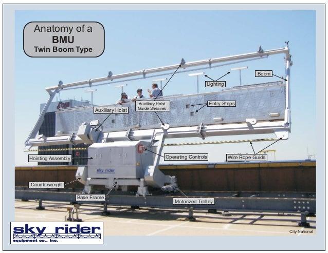 Bmu Building Maintenance Unit