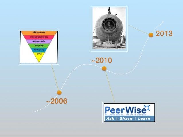 ~2010 ~2006 2013