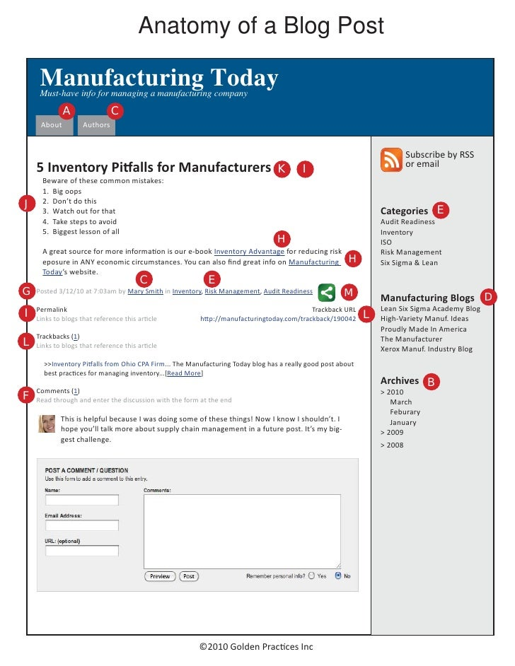 Anatomy of a Blog Post       Manufacturing Today      Must-have info for managing a manufacturing company              A  ...
