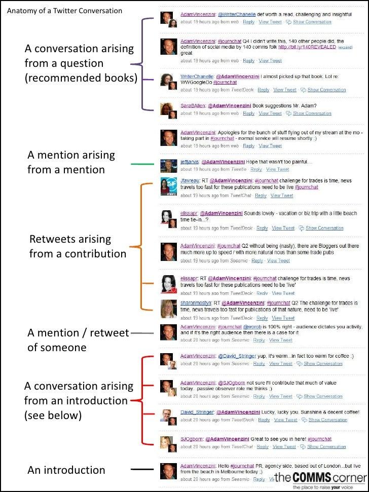 anatomy-of-a-twitter-conversation-1-728.jpg?cb=1265738603