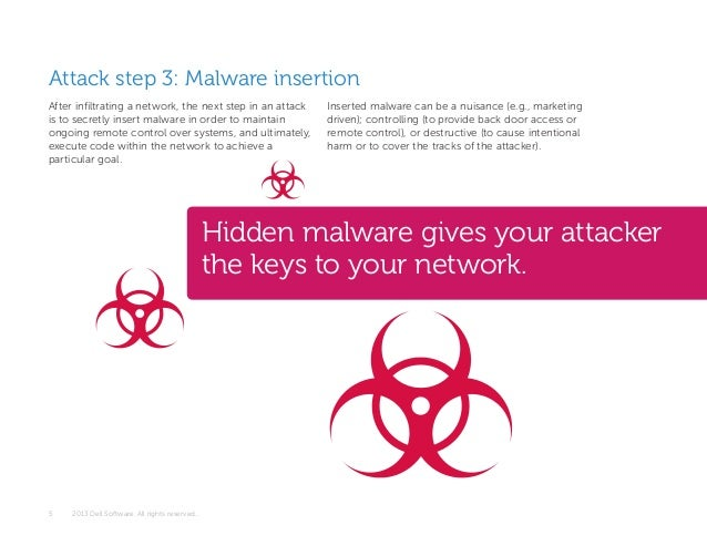 Anatomy of a Cyber-Attack