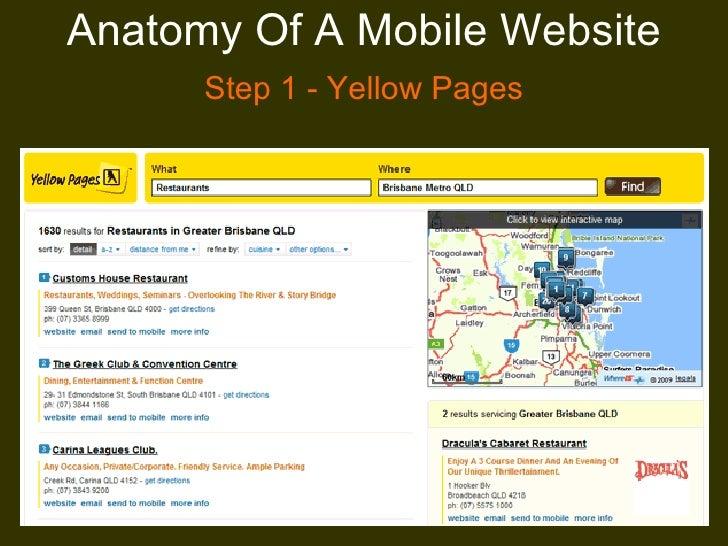Anatomy of a mobile website Slide 2
