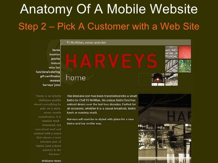 Anatomy of a mobile website Slide 3