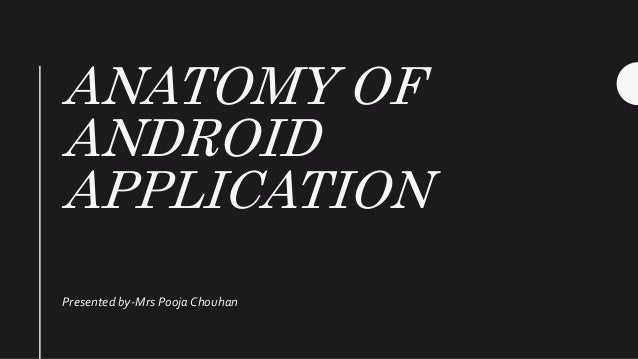Anatomy Of Android Aplication