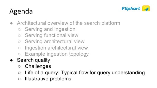 Query Scoring Normalisation(Index time as well) - String clean-up - lower Spell Correction - Resource-based - term->term -...