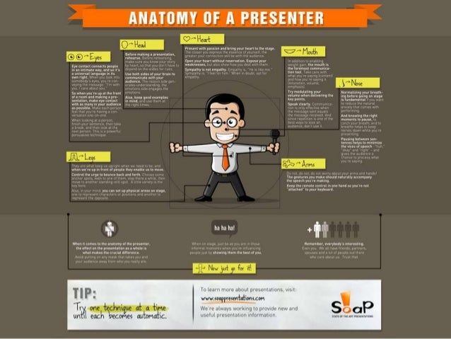 The Anatomy of a Presenter by SOAP