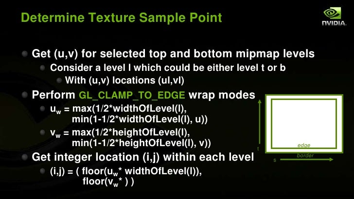Anatomy Of A Texture Fetch