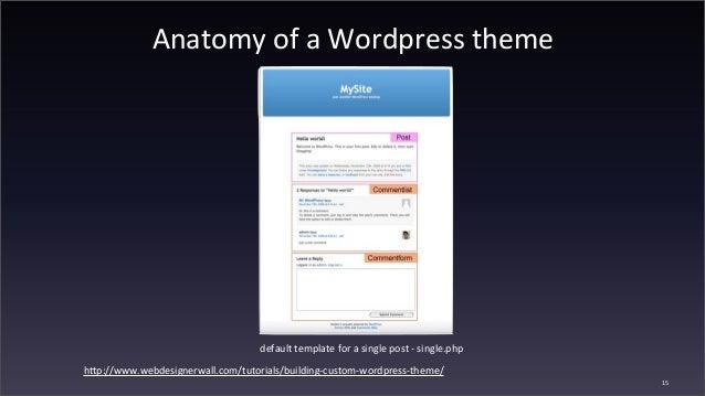 Wordpress theme anatomy