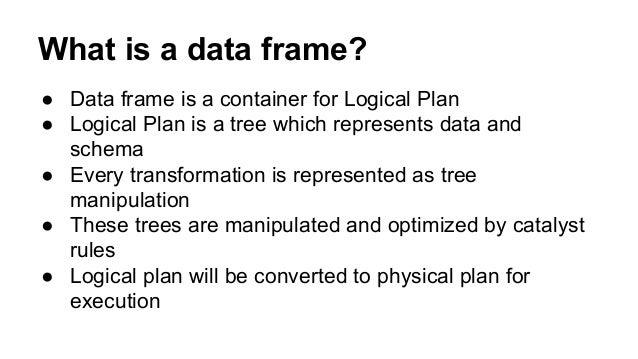 Anatomy of Data Frame API : A deep dive into Spark Data Frame API