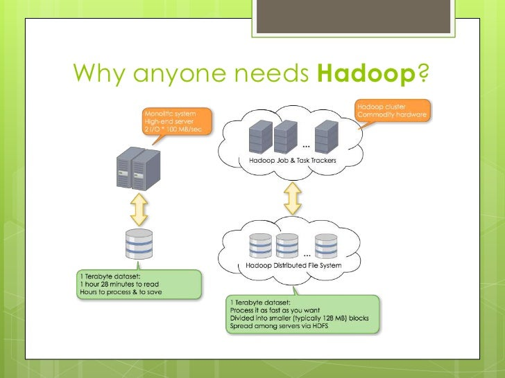 Anatomy of distributed computing with Hadoop Slide 3