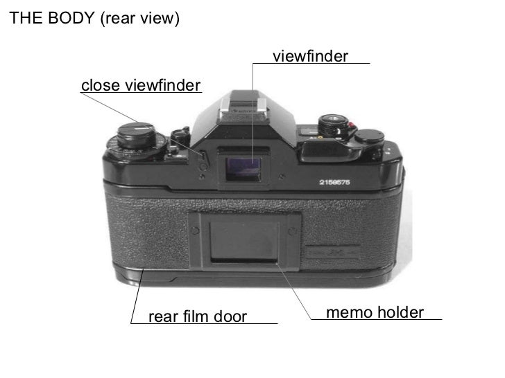 Film Anatomy Of Film Camera