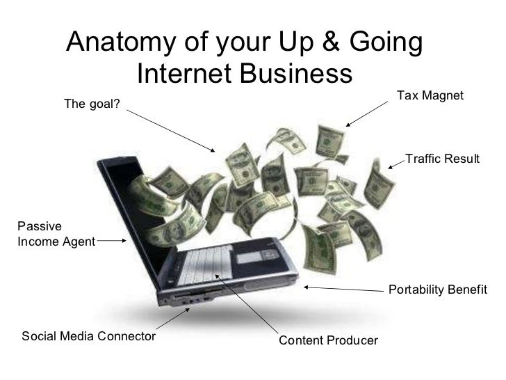 Anatomy of your Up & Going Internet Business The goal? Social Media Connector Passive Income Agent Tax Magnet Portability ...