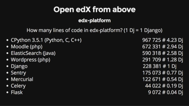 Anatomy of Open edX at DjangoBoston October 2018