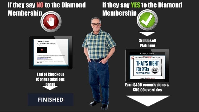 If they say NO to the Diamond Membership If they say YES to the Diamond Membership End of Checkout (Congratulations page) ...