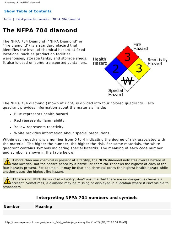 nfpa classification specific diamond hazardous basics materials example