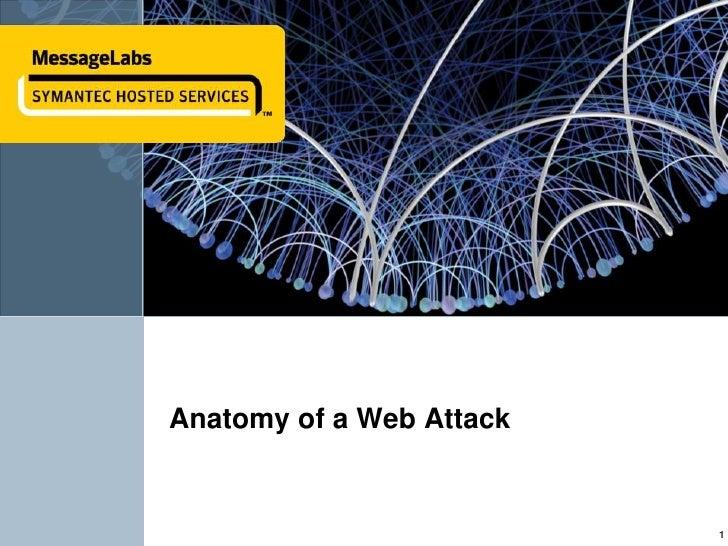 Anatomy of a Web Attack<br />1<br />