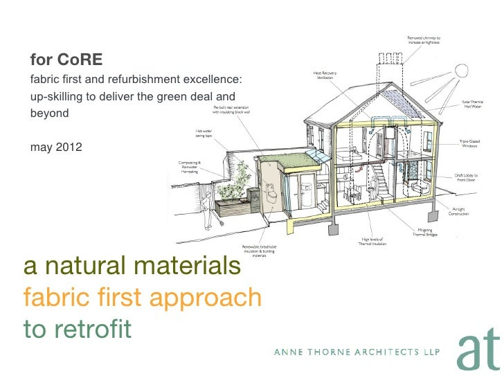 for CoREfabric first and refurbishment excellence:up-skilling to deliver the green deal andbeyondmay 2012a natural materia...