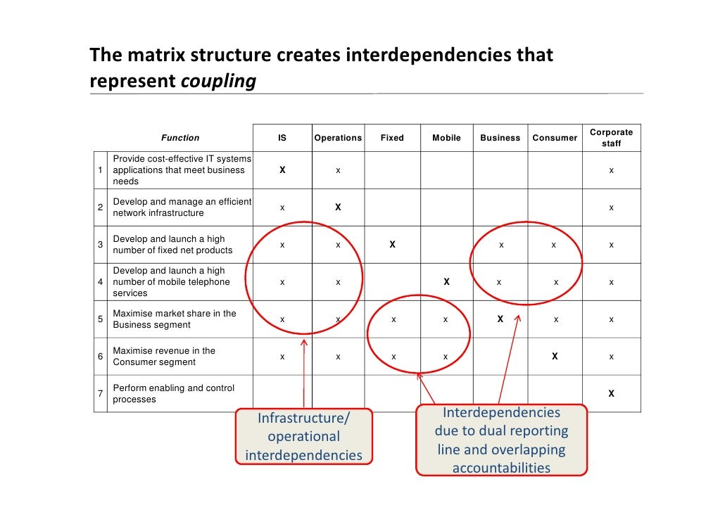 analyzing orgnizational innovation Mclean / organizational culture's influence organizational culture's influence on creativity and and innovation they may impact the research question, the unit of analysis, and the research design between organizational climate and creativity and innovation, not organizational culture.