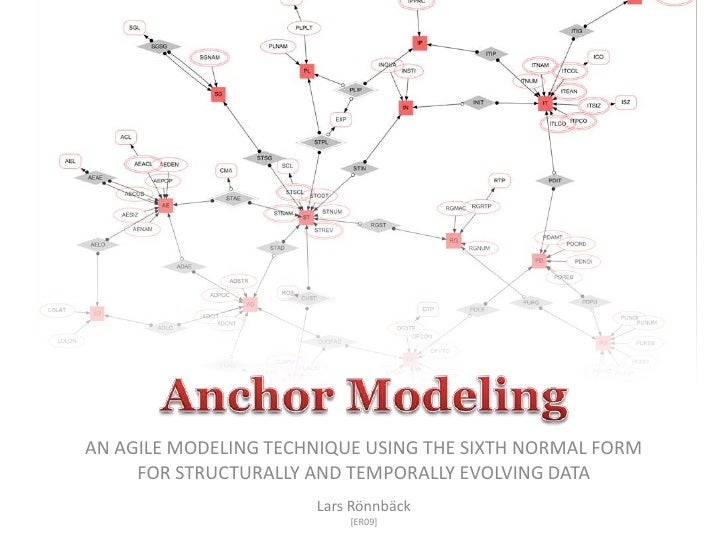 AnchorModeling<br />An Agile Modeling Technique using the Sixth Normal Form for Structurally and Temporally Evolving Data<...