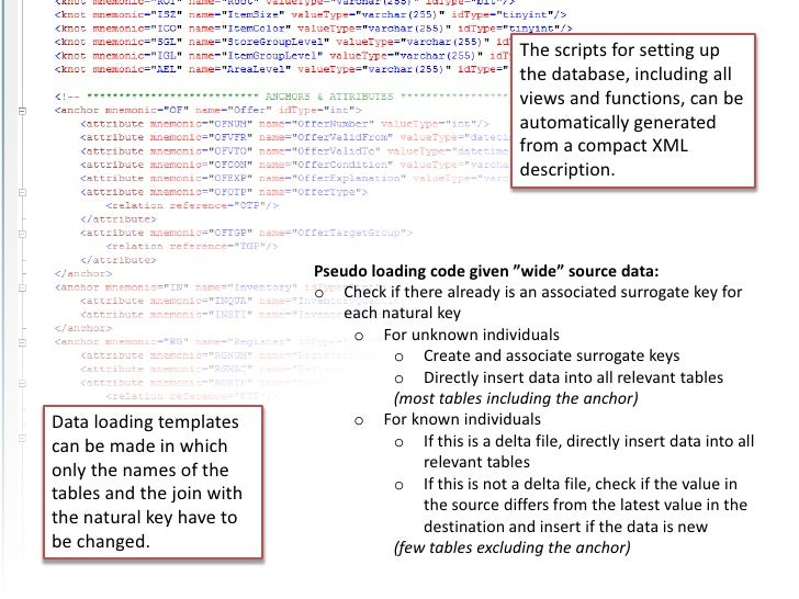 The scripts for setting up the database, including all views and functions, can be automaticallygenerated from a compact X...