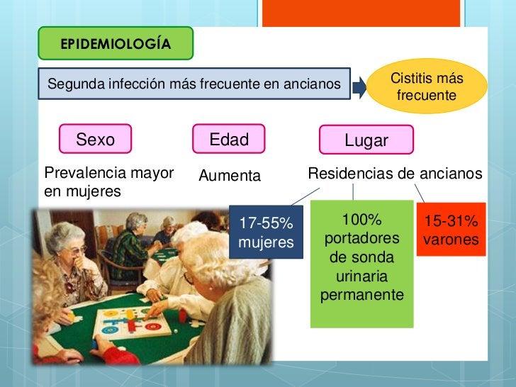 EPIDEMIOLOGÍASegunda infección más frecuente en ancianos           Cistitis más                                           ...