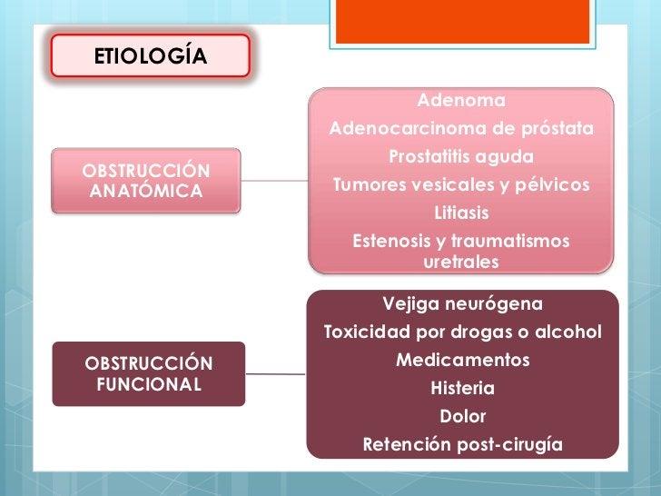 ETIOLOGÍA                        Adenoma              Adenocarcinoma de próstata                     Prostatitis agudaOBST...