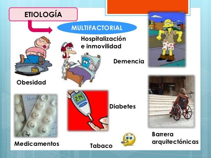 ETIOLOGÍA               MULTIFACTORIAL                 Hospitalización                 e inmovilidad                      ...