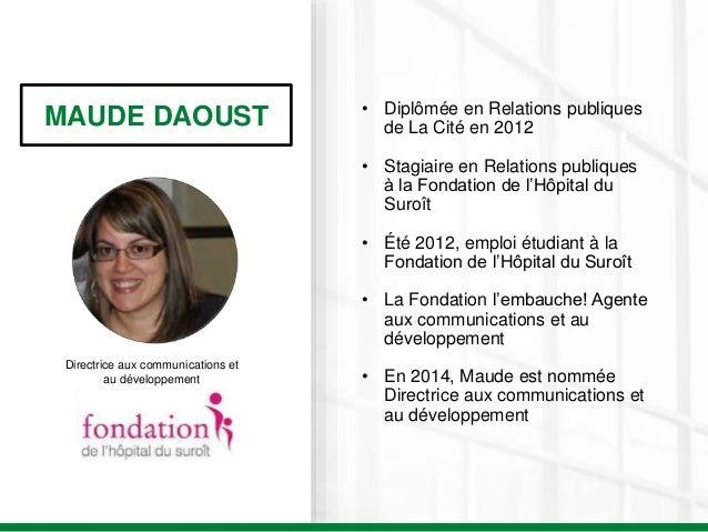 MAUDE DAOUST Directrice aux communications et au développement • Diplômée en Relations publiques de La Cité en 2012 • Stag...