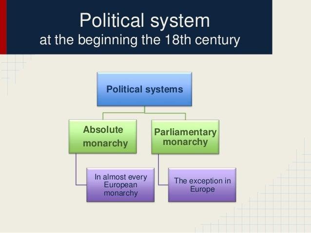 british political system pdf