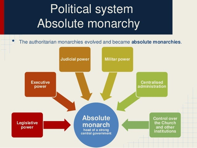 Features of absolute monarchies?