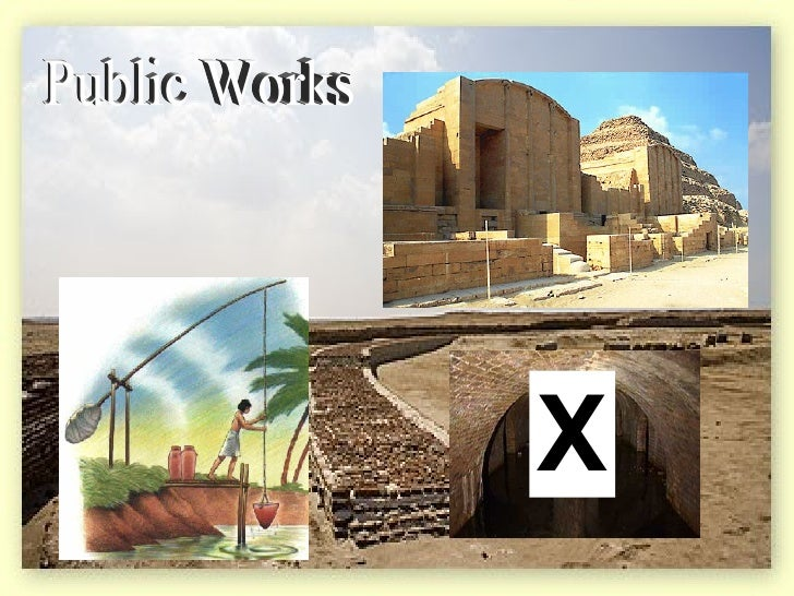 cities in ancient egypt
