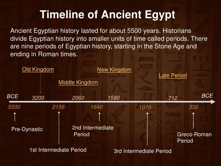 a history of the old middle and new kingdoms in ancient egypt The three kingdoms of egypt - old, middle and new pharaohs were buried in pyramids only during this time period in history the new kingdom marked egypt's.