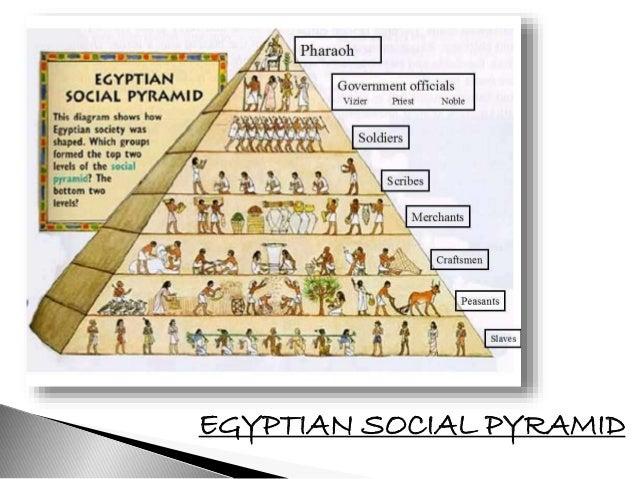 Ancient egypt gods egyptian social pyramid 2 ccuart Choice Image