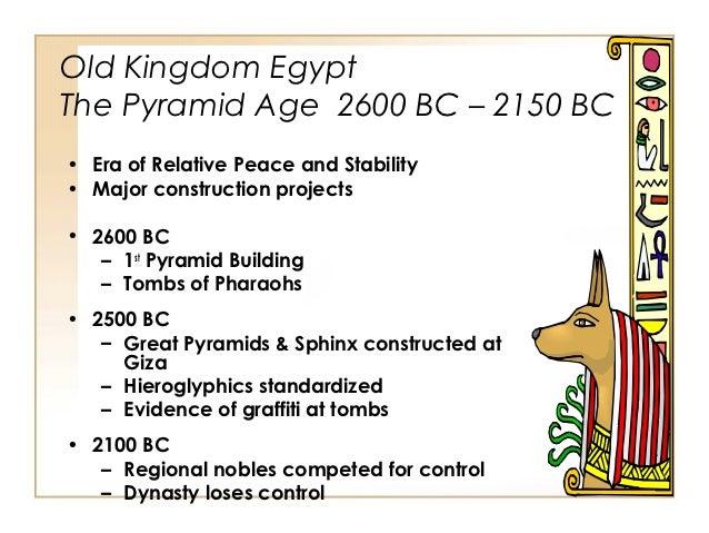 Sanskrit Of The Vedas Vs Modern Sanskrit: Ancient Egypt History 3 Kingdoms